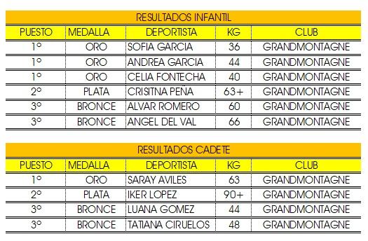 Grand Gym Gimnasio Grandmontagne Burgos aa